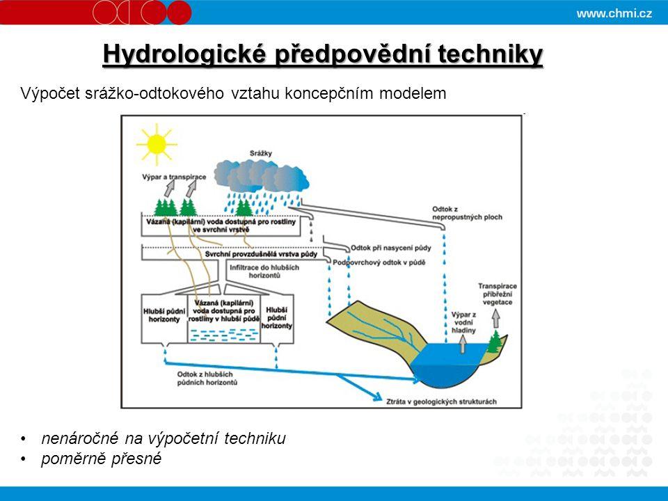Hydrologické předpovědní techniky Výpočet srážko-odtokového vztahu koncepčním modelem nenáročné na výpočetní techniku poměrně přesné