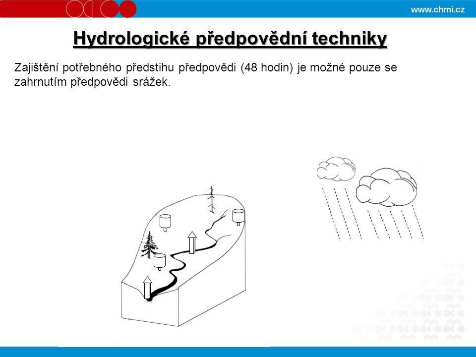Hydrologické předpovědní techniky Zajištění potřebného předstihu předpovědi (48 hodin) je možné pouze se zahrnutím předpovědi srážek.