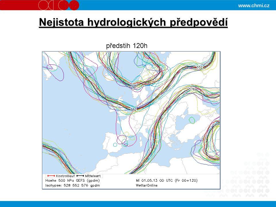 Nejistota hydrologických předpovědí předstih 120h