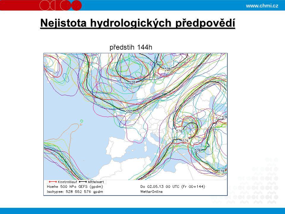 Nejistota hydrologických předpovědí předstih 144h