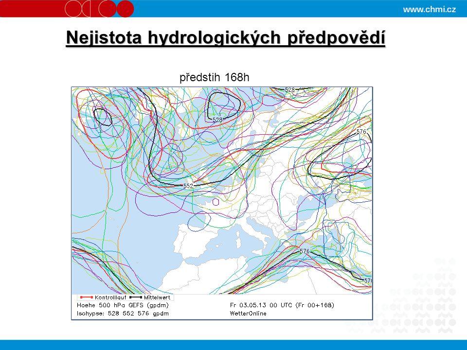 Nejistota hydrologických předpovědí předstih 168h