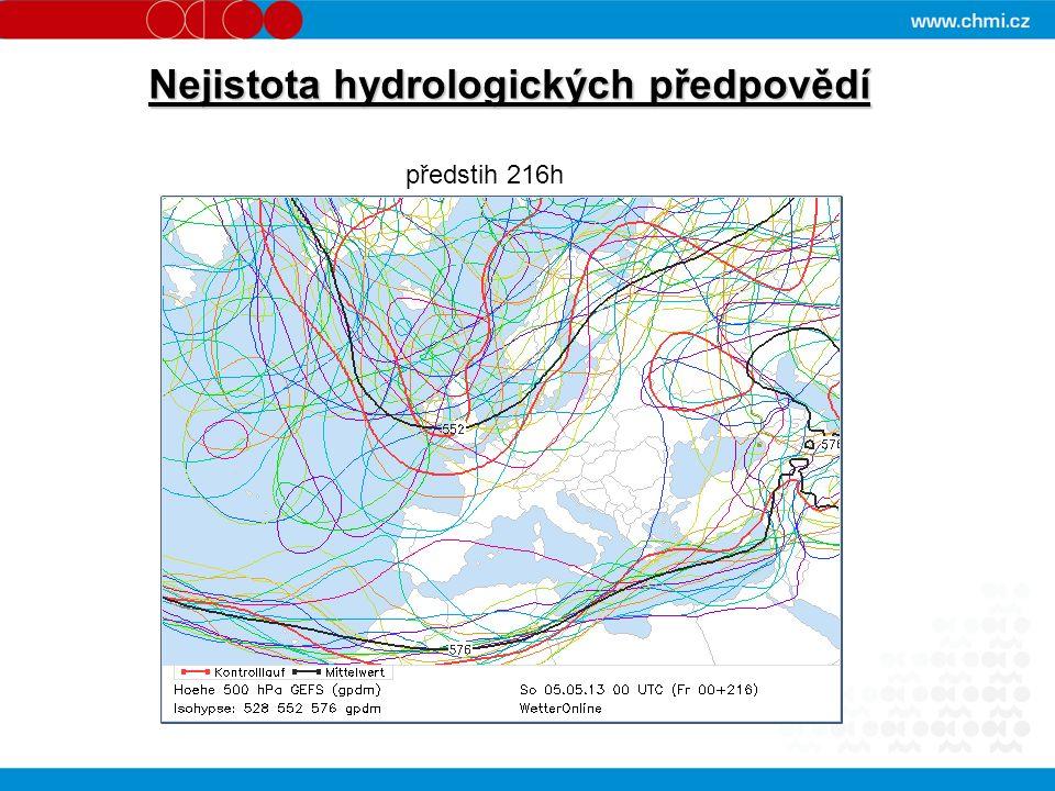Nejistota hydrologických předpovědí předstih 216h