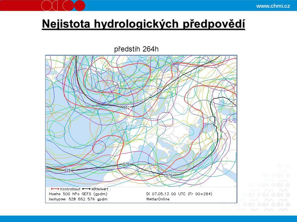 Nejistota hydrologických předpovědí předstih 264h