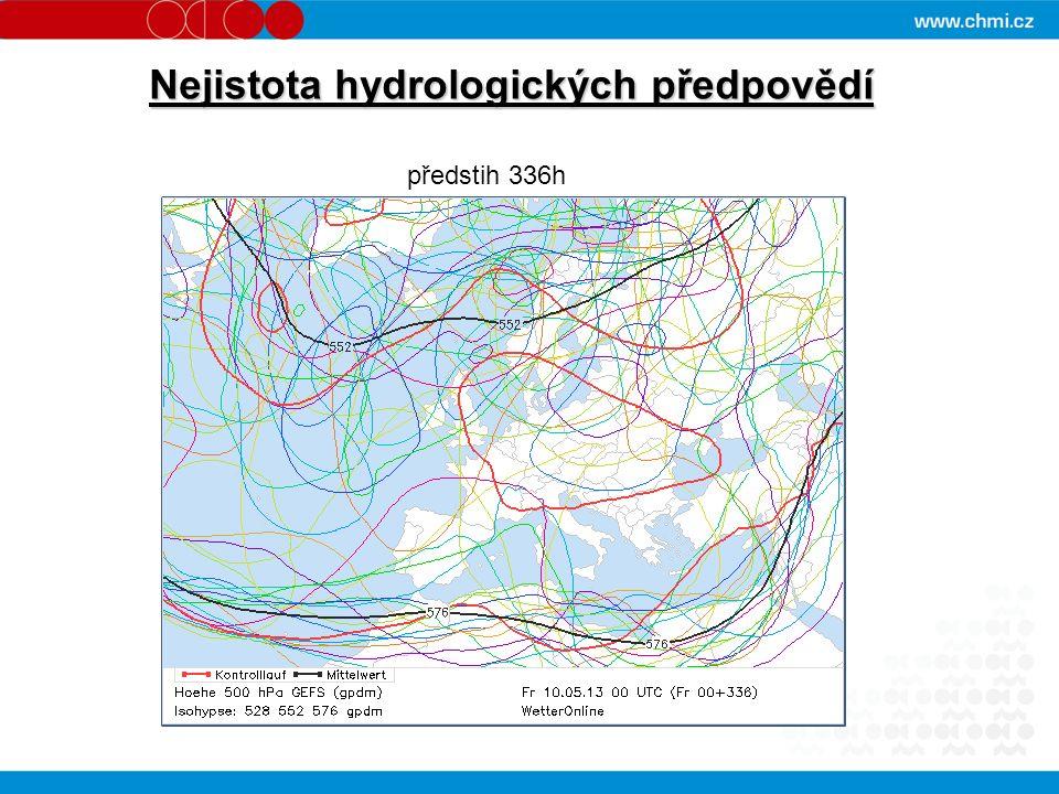 Nejistota hydrologických předpovědí předstih 336h