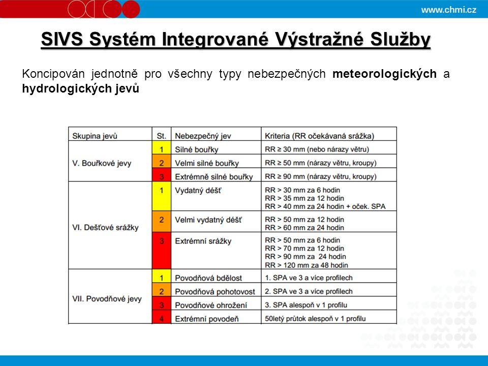 SIVS Systém Integrované Výstražné Služby Koncipován jednotně pro všechny typy nebezpečných meteorologických a hydrologických jevů