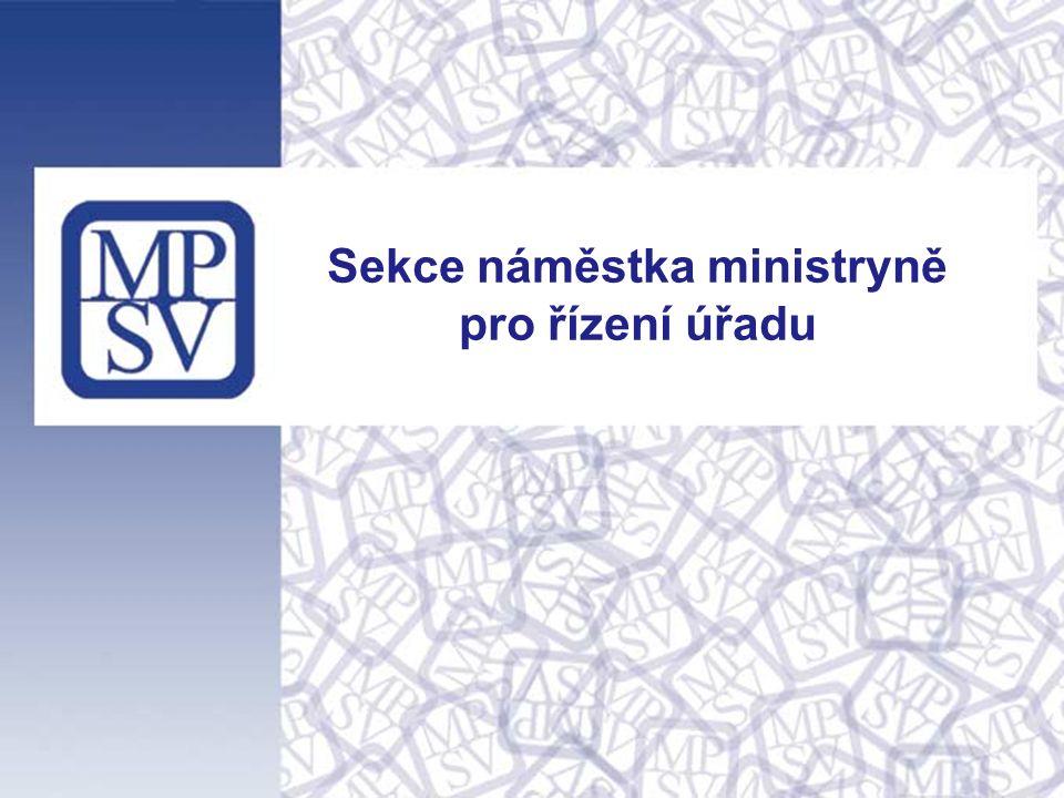 Sekce náměstka ministryně pro řízení úřadu