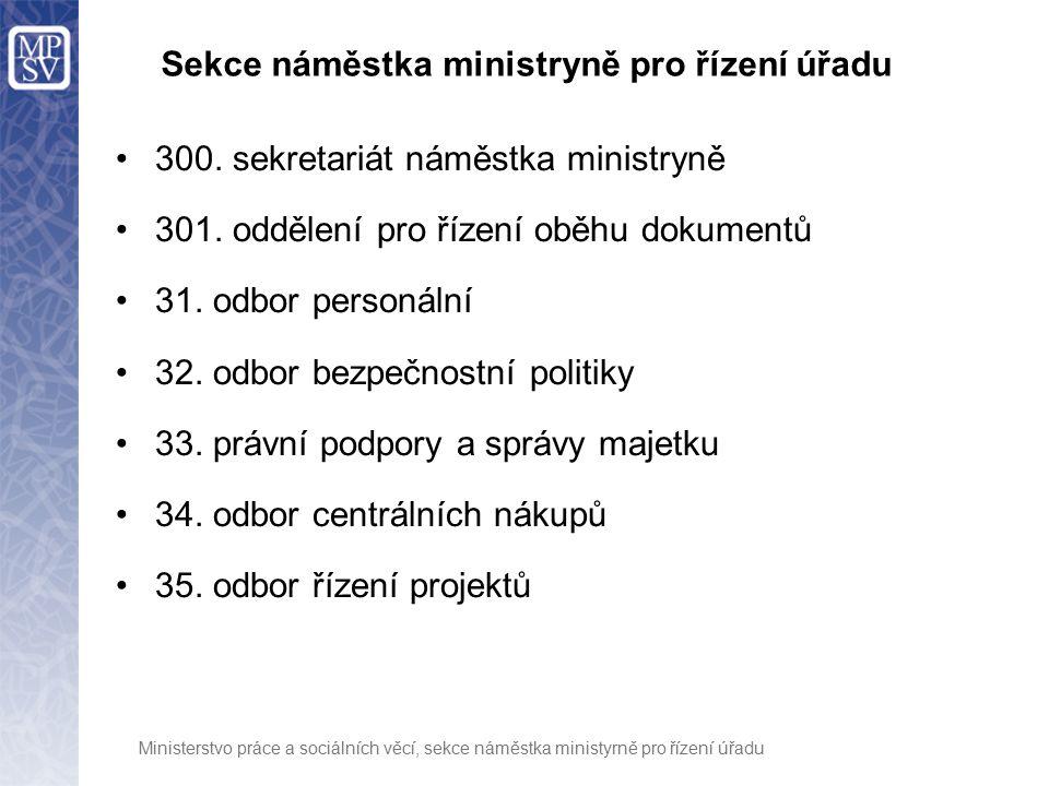 Ministerstvo práce a sociálních věcí, sekce náměstka ministyrně pro řízení úřadu Sekce náměstka ministryně pro řízení úřadu 300. sekretariát náměstka