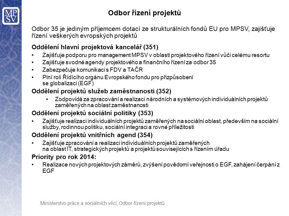 Odbor řízení projektů Odbor 35 je jediným příjemcem dotací ze strukturálních fondů EU pro MPSV, zajišťuje řízení veškerých evropských projektů Oddělení hlavní projektová kancelář (351) Zajišťuje podporu pro management MPSV v oblasti projektového řízení vůči celému resortu Zajišťuje svodné agendy projektového a finančního řízení za odbor 35 Zabezpečuje komunikaci s FDV a TAČR Plní roli Řídícího orgánu Evropského fondu pro přizpůsobení se globalizaci (EGF) Oddělení projektů služeb zaměstnanosti (352) Zodpovídá za zpracování a realizaci národních a systémových individuálních projektů zaměřených na oblast zaměstnanosti Oddělení projektů sociální politiky (353) Zajišťuje realizaci individuálních projektů zaměřených na sociální oblast, především na sociální služby, rodinnou politiku, sociální integraci a rovné příležitosti Oddělení projektů vnitřních agend (354) Zajišťuje zpracování a realizaci individuálních projektů zaměřených na oblast IT, strategických projektů a projektů souvisejících s řízením úřadu Priority pro rok 2014: Realizace nových projektových záměrů, zvýšení povědomí veřejnosti o EGF, zahájení čerpání z EGF Ministerstvo práce a sociálních věcí, Odbor řízení projektů
