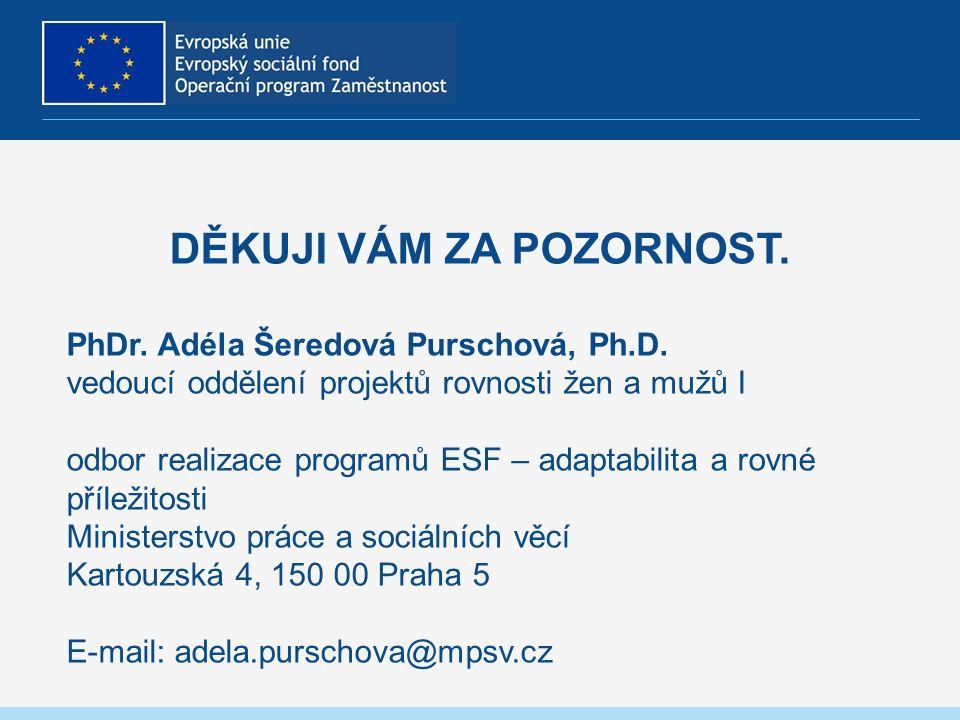 DĚKUJI VÁM ZA POZORNOST. PhDr. Adéla Šeredová Purschová, Ph.D. vedoucí oddělení projektů rovnosti žen a mužů I odbor realizace programů ESF – adaptabi