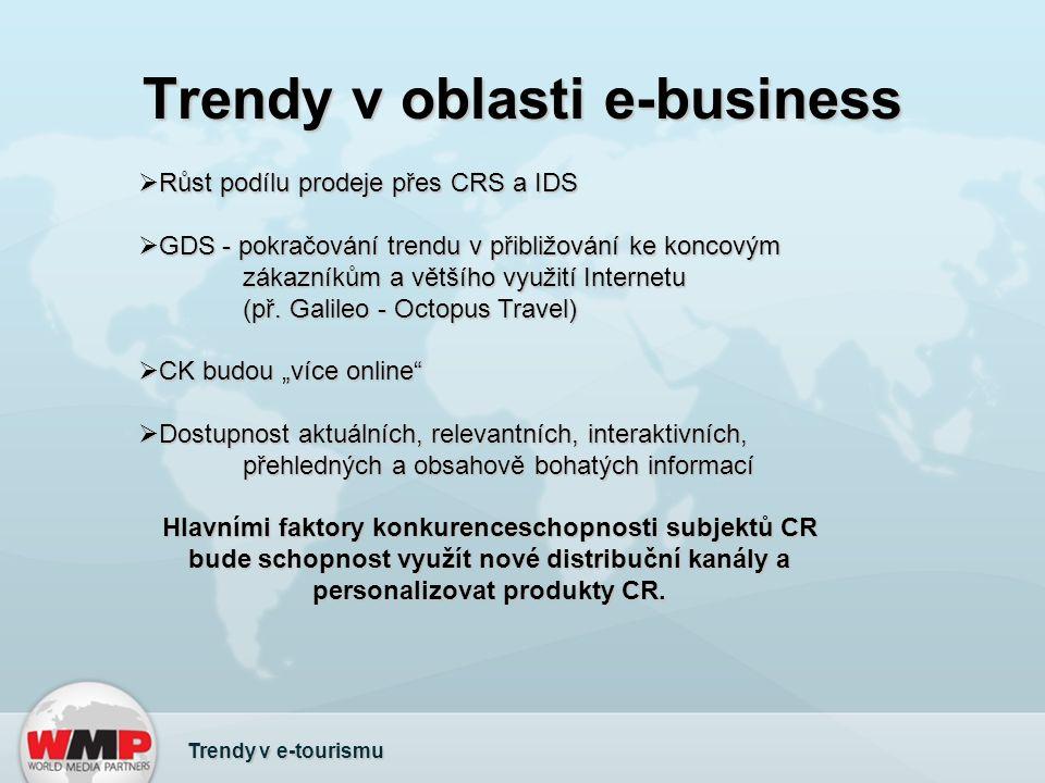 Trendy v oblasti e-business Trendy v e-tourismu  Růst podílu prodeje přes CRS a IDS  GDS - pokračování trendu v přibližování ke koncovým zákazníkům