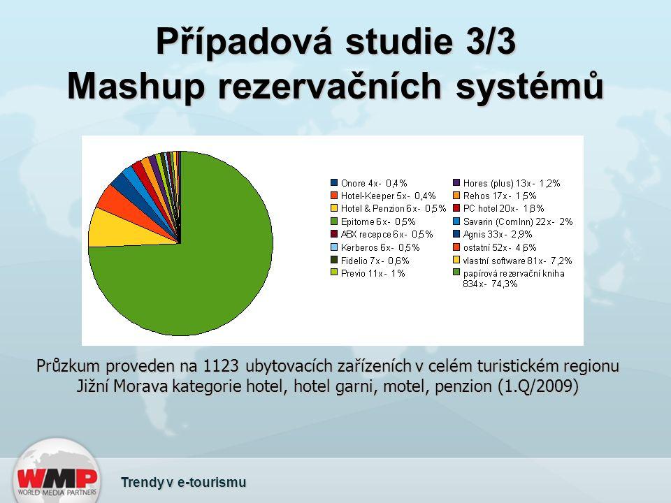 Případová studie 3/3 Mashup rezervačních systémů Trendy v e-tourismu Průzkum proveden na 1123 ubytovacích zařízeních v celém turistickém regionu Jižní Morava kategorie hotel, hotel garni, motel, penzion (1.Q/2009)