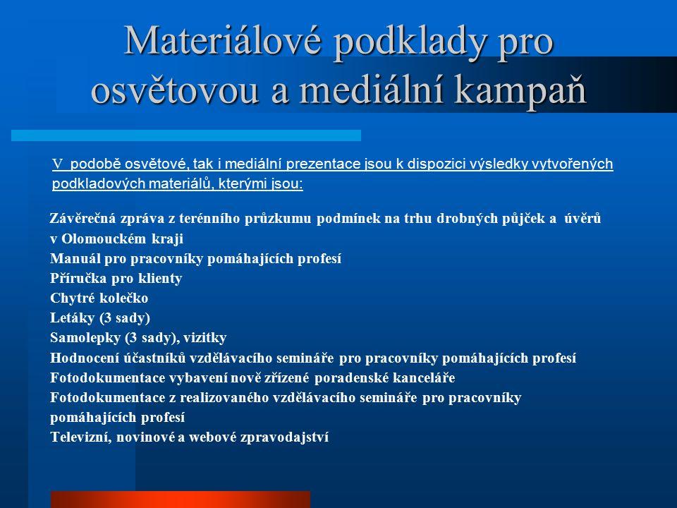 Materiálové podklady pro osvětovou a mediální kampaň V podobě osvětové, tak i mediální prezentace jsou k dispozici výsledky vytvořených podkladových materiálů, kterými jsou: Závěrečná zpráva z terénního průzkumu podmínek na trhu drobných půjček a úvěrů v Olomouckém kraji Manuál pro pracovníky pomáhajících profesí Příručka pro klienty Chytré kolečko Letáky (3 sady) Samolepky (3 sady), vizitky Hodnocení účastníků vzdělávacího semináře pro pracovníky pomáhajících profesí Fotodokumentace vybavení nově zřízené poradenské kanceláře Fotodokumentace z realizovaného vzdělávacího semináře pro pracovníky pomáhajících profesí Televizní, novinové a webové zpravodajství