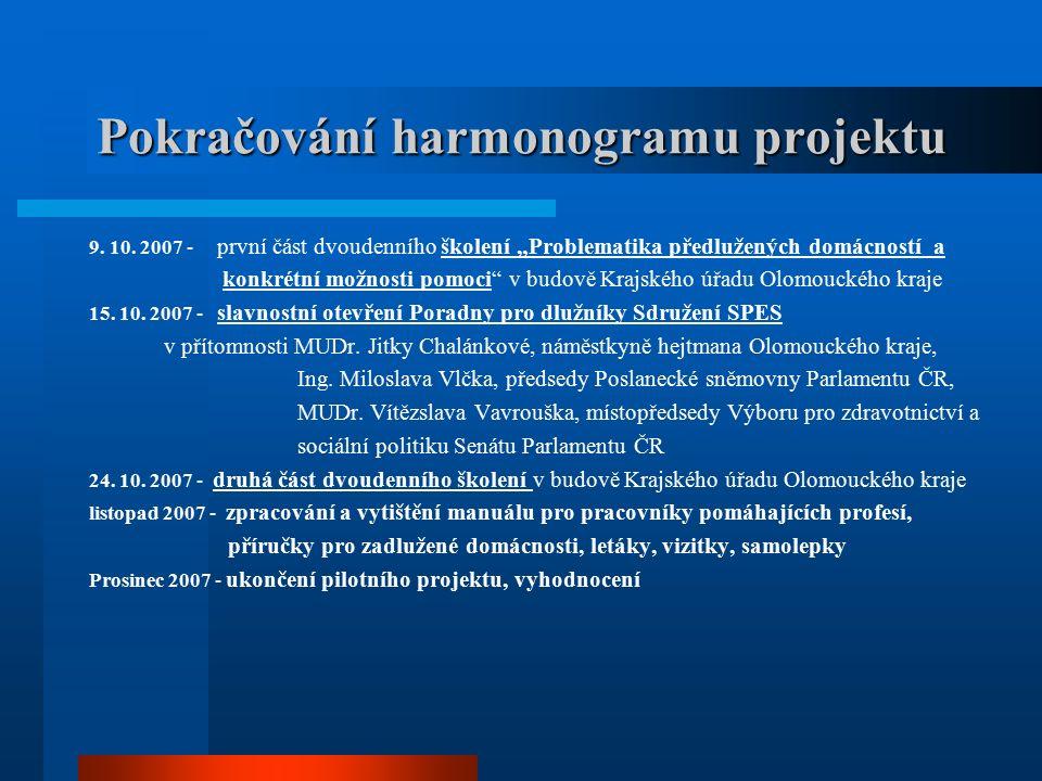Pokračování harmonogramu projektu 9. 10.