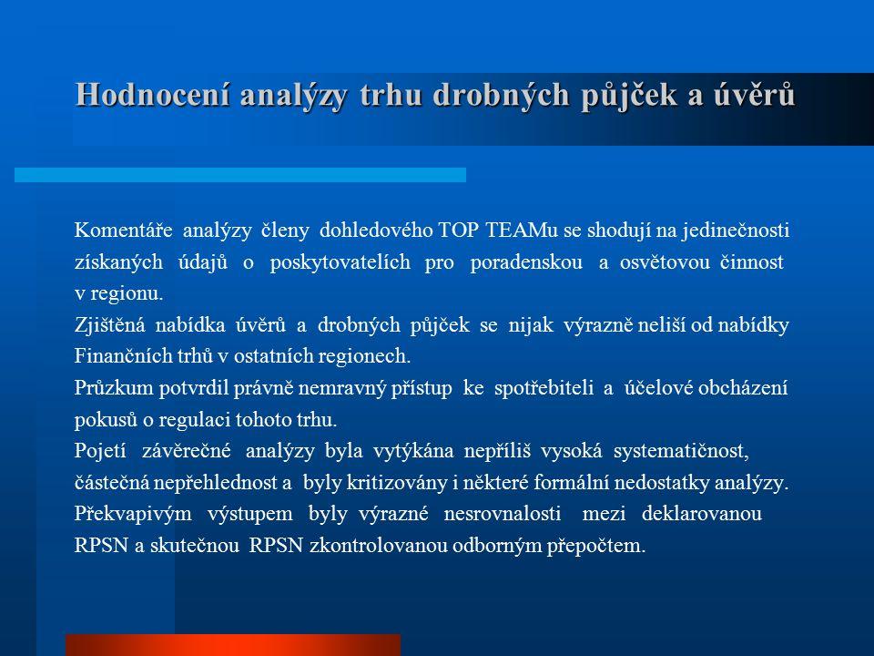 Hodnocení analýzy trhu drobných půjček a úvěrů Komentáře analýzy členy dohledového TOP TEAMu se shodují na jedinečnosti získaných údajů o poskytovatelích pro poradenskou a osvětovou činnost v regionu.