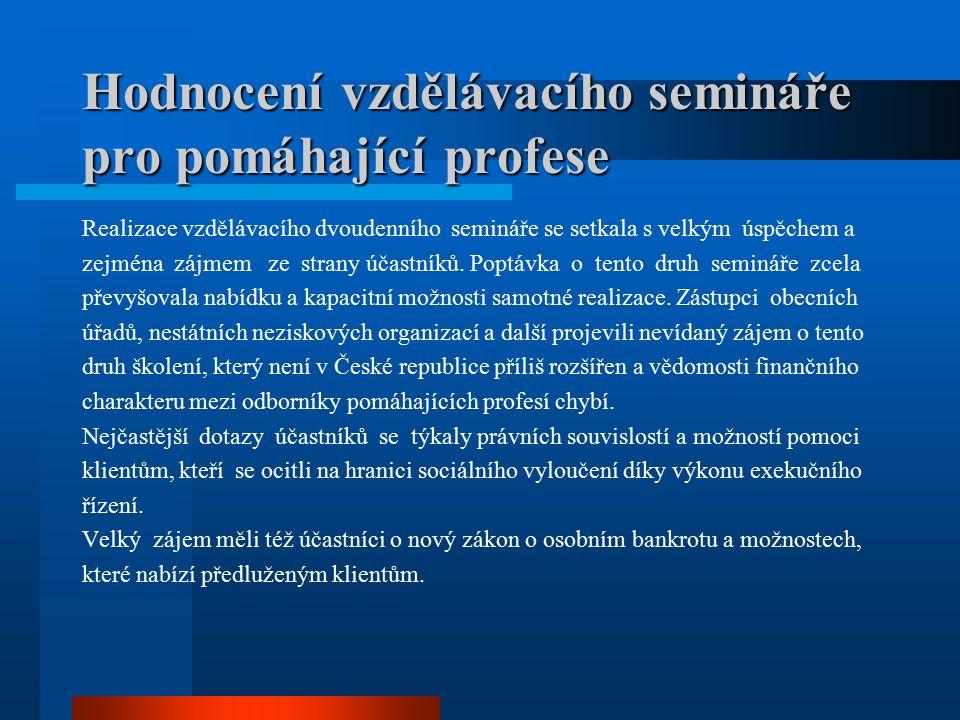 Hodnocení vzdělávacího semináře pro pomáhající profese Realizace vzdělávacího dvoudenního semináře se setkala s velkým úspěchem a zejména zájmem ze strany účastníků.