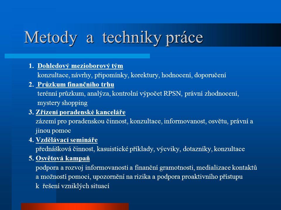 Metody a techniky práce 1.