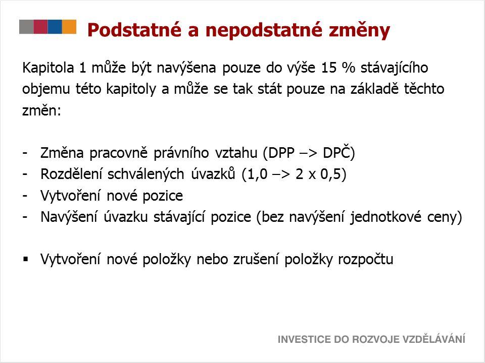 Podstatné a nepodstatné změny Kapitola 1 může být navýšena pouze do výše 15 % stávajícího objemu této kapitoly a může se tak stát pouze na základě těchto změn: -Změna pracovně právního vztahu (DPP –> DPČ) -Rozdělení schválených úvazků (1,0 –> 2 x 0,5) -Vytvoření nové pozice -Navýšení úvazku stávající pozice (bez navýšení jednotkové ceny)  Vytvoření nové položky nebo zrušení položky rozpočtu