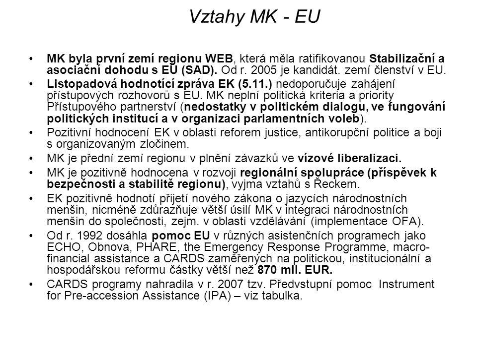 Vztahy MK - EU MK byla první zemí regionu WEB, která měla ratifikovanou Stabilizační a asociační dohodu s EU (SAD).