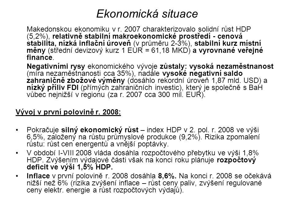 Ekonomická situace Makedonskou ekonomiku v r.
