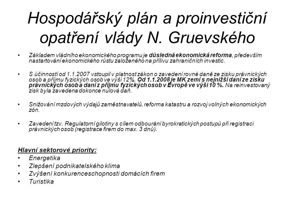 Hospodářský plán a proinvestiční opatření vlády N.