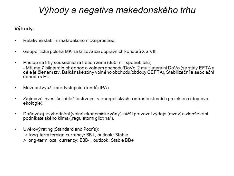 Výhody a negativa makedonského trhu Výhody: Relativně stabilní makroekonomické prostředí.