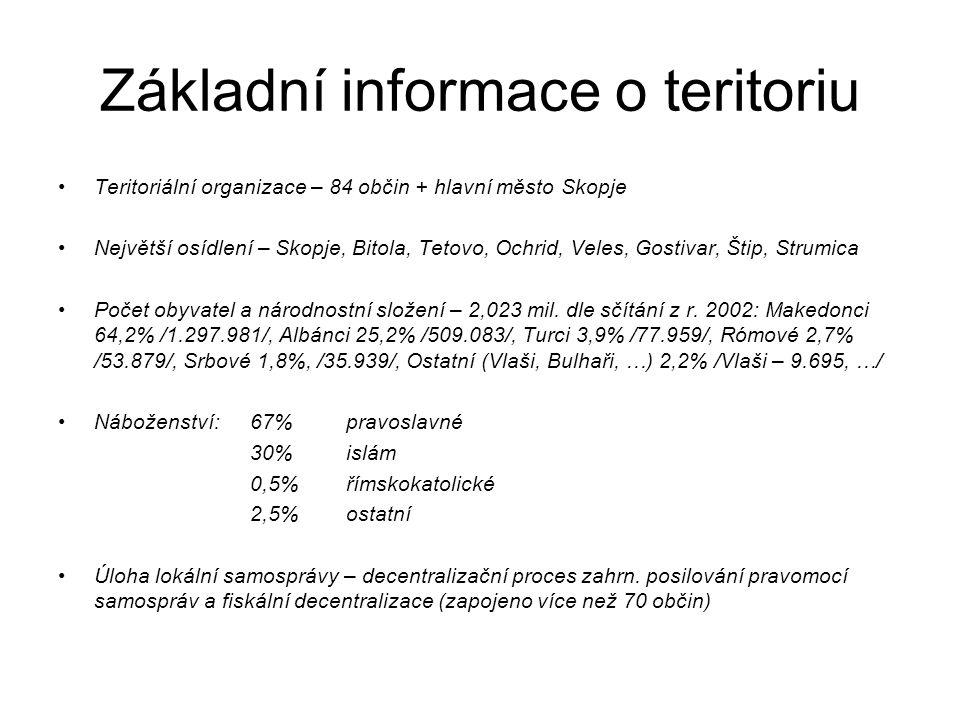 Základní informace o teritoriu Teritoriální organizace – 84 občin + hlavní město Skopje Největší osídlení – Skopje, Bitola, Tetovo, Ochrid, Veles, Gostivar, Štip, Strumica Počet obyvatel a národnostní složení – 2,023 mil.