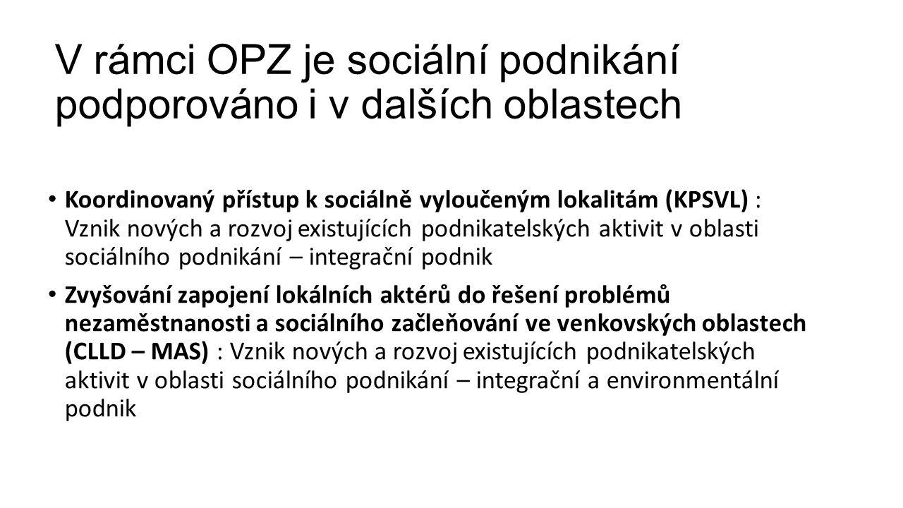 V rámci OPZ je sociální podnikání podporováno i v dalších oblastech Koordinovaný přístup k sociálně vyloučeným lokalitám (KPSVL) : Vznik nových a rozvoj existujících podnikatelských aktivit v oblasti sociálního podnikání – integrační podnik Zvyšování zapojení lokálních aktérů do řešení problémů nezaměstnanosti a sociálního začleňování ve venkovských oblastech (CLLD – MAS) : Vznik nových a rozvoj existujících podnikatelských aktivit v oblasti sociálního podnikání – integrační a environmentální podnik