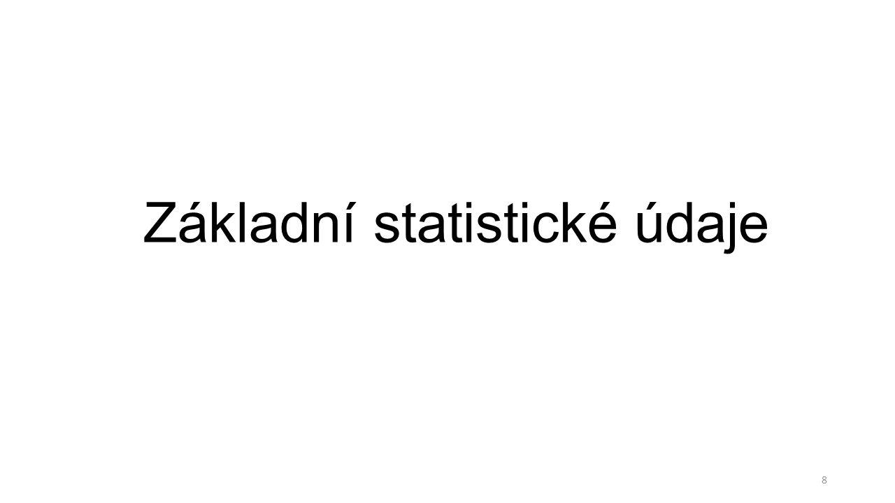 Základní statistické údaje 8