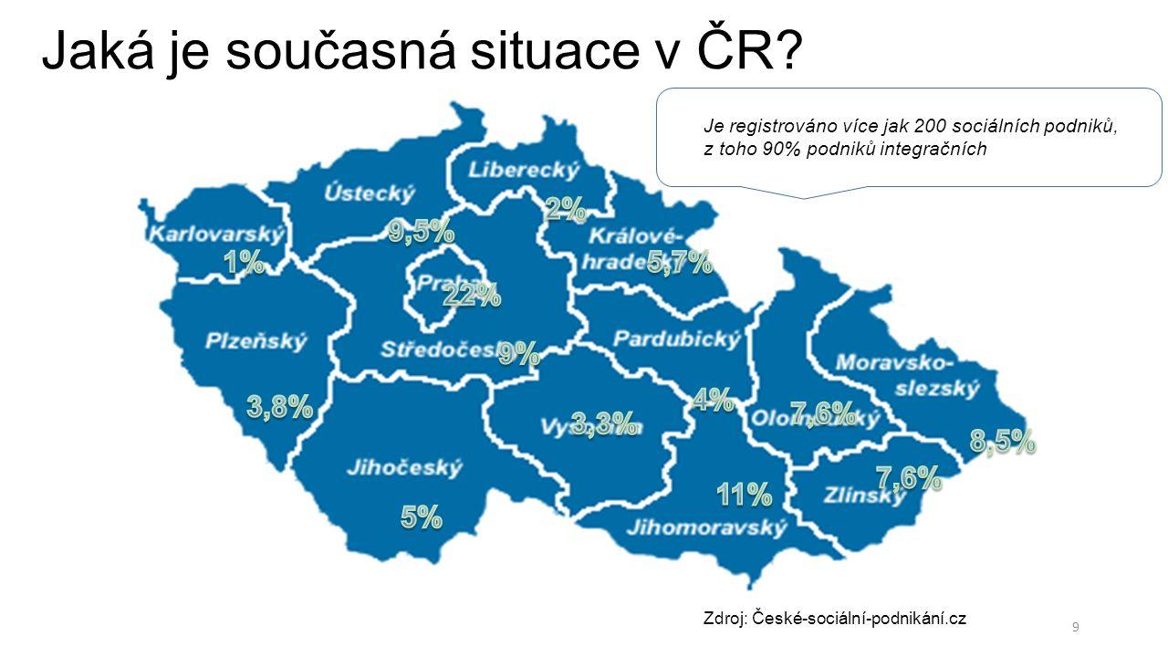 Jaká je současná situace v ČR.