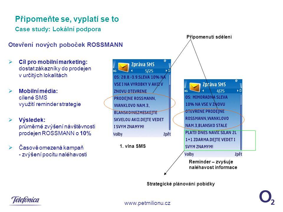 Otevření nových poboček ROSSMANN  Cíl pro mobilní marketing: dostat zákazníky do prodejen v určitých lokalitách  Mobilní média: cílené SMS využití reminder strategie  Výsledek: průměrné zvýšení návštěvnosti prodejen ROSSMANN o 10%  Časově omezená kampaň - zvýšení pocitu naléhavosti Připomeňte se, vyplatí se to Case study: Lokální podpora www.petmilionu.cz 1.