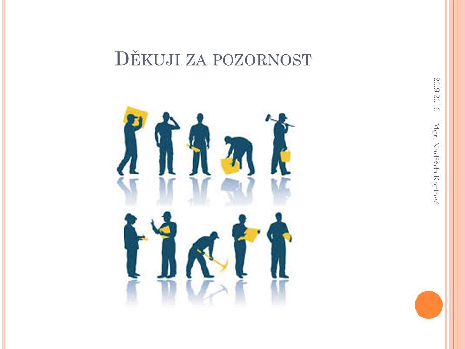 D ĚKUJI ZA POZORNOST 20.9.2016 Mgr. Naděžda Koptová