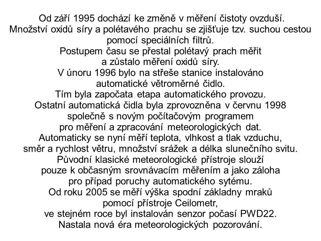 Od září 1995 dochází ke změně v měření čistoty ovzduší.