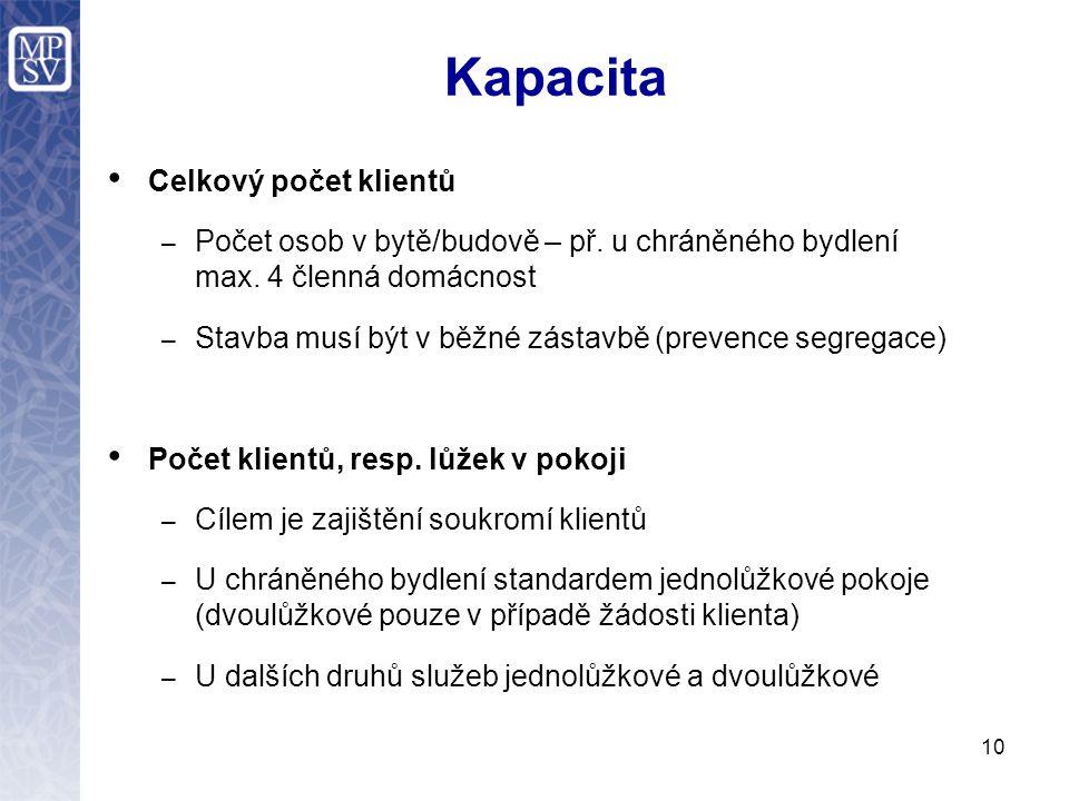 Kapacita Celkový počet klientů – Počet osob v bytě/budově – př.