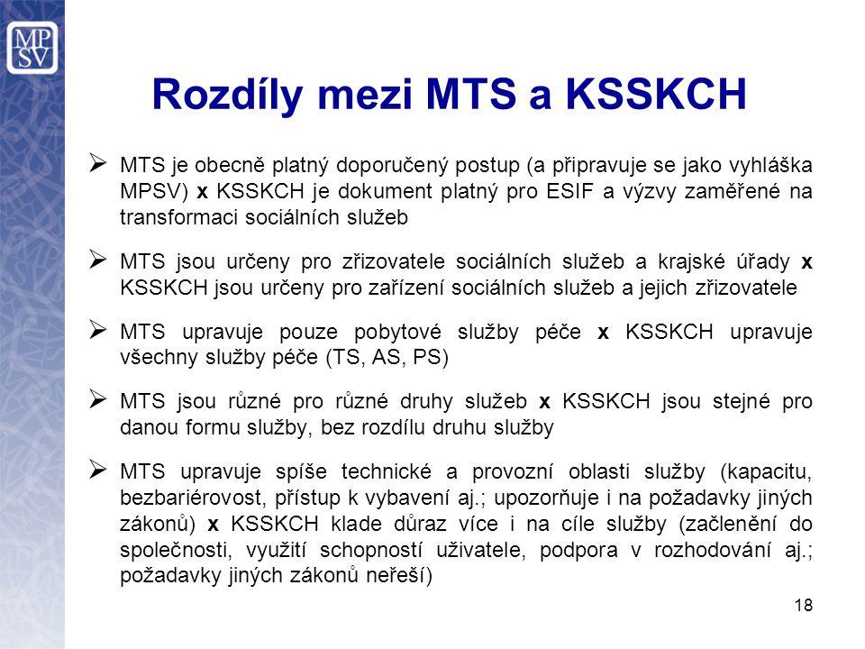 Rozdíly mezi MTS a KSSKCH  MTS je obecně platný doporučený postup (a připravuje se jako vyhláška MPSV) x KSSKCH je dokument platný pro ESIF a výzvy zaměřené na transformaci sociálních služeb  MTS jsou určeny pro zřizovatele sociálních služeb a krajské úřady x KSSKCH jsou určeny pro zařízení sociálních služeb a jejich zřizovatele  MTS upravuje pouze pobytové služby péče x KSSKCH upravuje všechny služby péče (TS, AS, PS)  MTS jsou různé pro různé druhy služeb x KSSKCH jsou stejné pro danou formu služby, bez rozdílu druhu služby  MTS upravuje spíše technické a provozní oblasti služby (kapacitu, bezbariérovost, přístup k vybavení aj.; upozorňuje i na požadavky jiných zákonů) x KSSKCH klade důraz více i na cíle služby (začlenění do společnosti, využití schopností uživatele, podpora v rozhodování aj.; požadavky jiných zákonů neřeší) 18