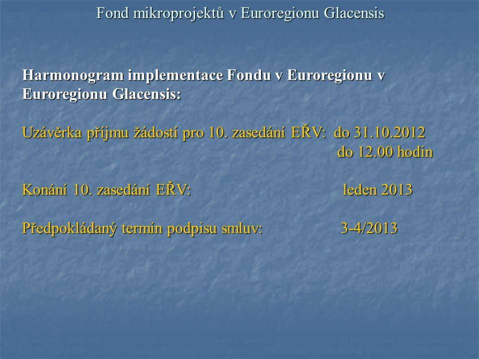 Fond mikroprojektů v Euroregionu Glacensis Harmonogram implementace Fondu v Euroregionu v Euroregionu Glacensis: Uzávěrka příjmu žádostí pro 10.