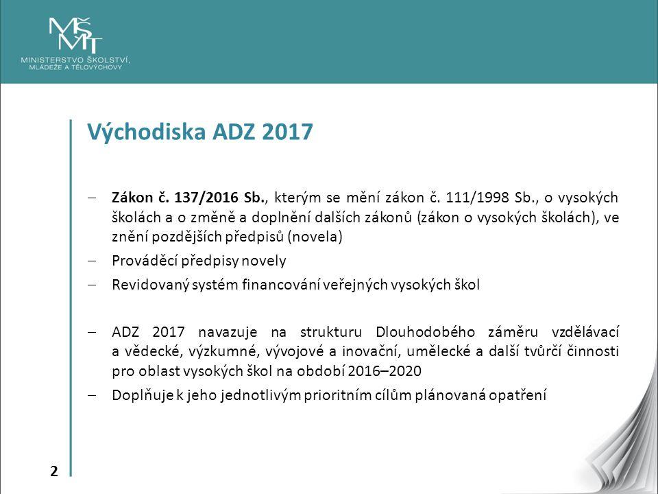 2 Východiska ADZ 2017  Zákon č. 137/2016 Sb., kterým se mění zákon č.