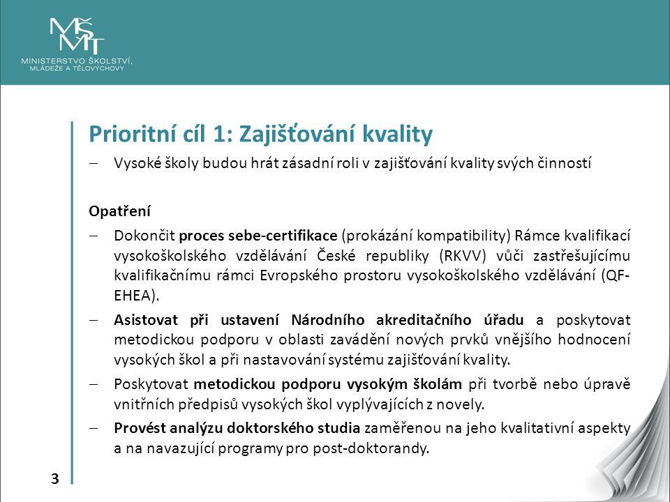 3 Prioritní cíl 1: Zajišťování kvality  Vysoké školy budou hrát zásadní roli v zajišťování kvality svých činností Opatření  Dokončit proces sebe-certifikace (prokázání kompatibility) Rámce kvalifikací vysokoškolského vzdělávání České republiky (RKVV) vůči zastřešujícímu kvalifikačnímu rámci Evropského prostoru vysokoškolského vzdělávání (QF- EHEA).
