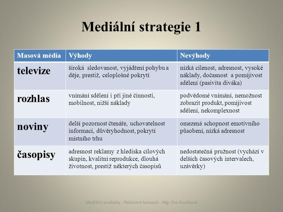 Mediální strategie 1 Masová médiaVýhodyNevýhody televize široká sledovanost, vyjádření pohybu a děje, prestiž, celoplošné pokrytí nízká cílenost, adresnost, vysoké náklady, dočasnost a pomíjivost sdělení (pasivita diváka) rozhlas vnímání sdělení i při jiné činnosti, mobilnost, nižší náklady podvědomé vnímání, nemožnost zobrazit produkt, pomíjivost sdělení, nekomplexnost noviny delší pozornost čtenáře, uchovatelnost informací, důvěryhodnost, pokrytí místního trhu omezená schopnost emotivního působení, nízká adresnost časopisy adresnost reklamy z hlediska cílových skupin, kvalitní reprodukce, dlouhá životnost, prestiž některých časopisů nedostatečná pružnost (vychází v delších časových intervalech, uzávěrky) Mediální produkty - Reklamní kampaň - Mgr.