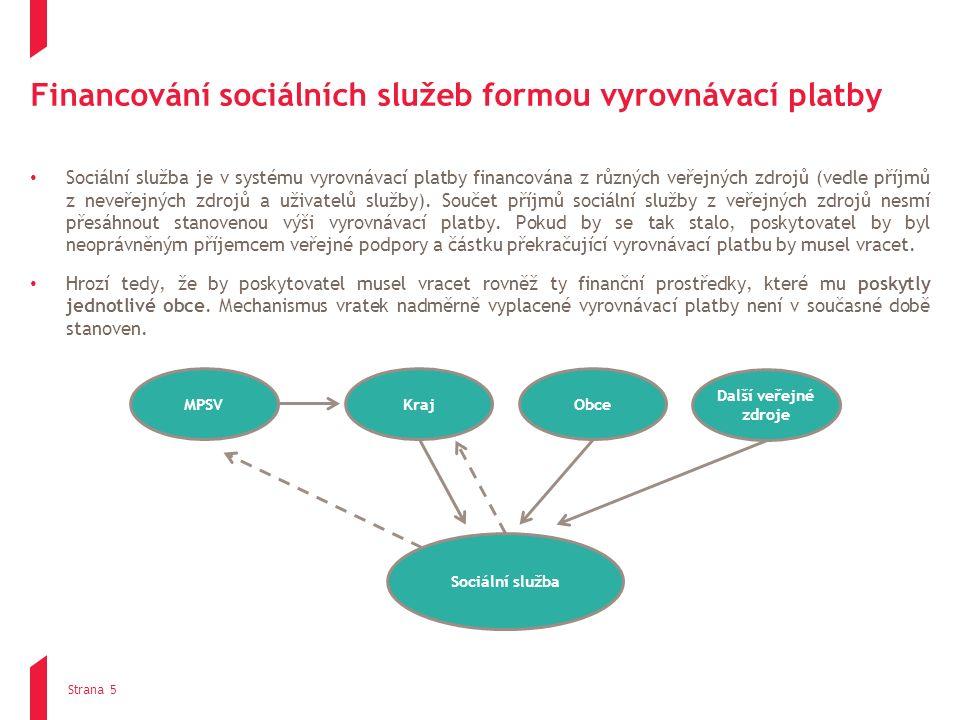 Financování sociálních služeb formou vyrovnávací platby Sociální služba je v systému vyrovnávací platby financována z různých veřejných zdrojů (vedle