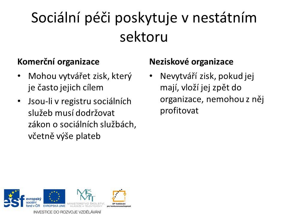 Sociální péči poskytuje v nestátním sektoru Komerční organizace Mohou vytvářet zisk, který je často jejich cílem Jsou-li v registru sociálních služeb