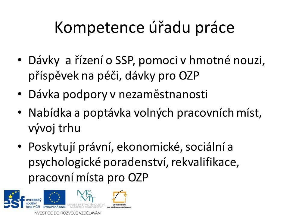 Kompetence úřadu práce Dávky a řízení o SSP, pomoci v hmotné nouzi, příspěvek na péči, dávky pro OZP Dávka podpory v nezaměstnanosti Nabídka a poptávk