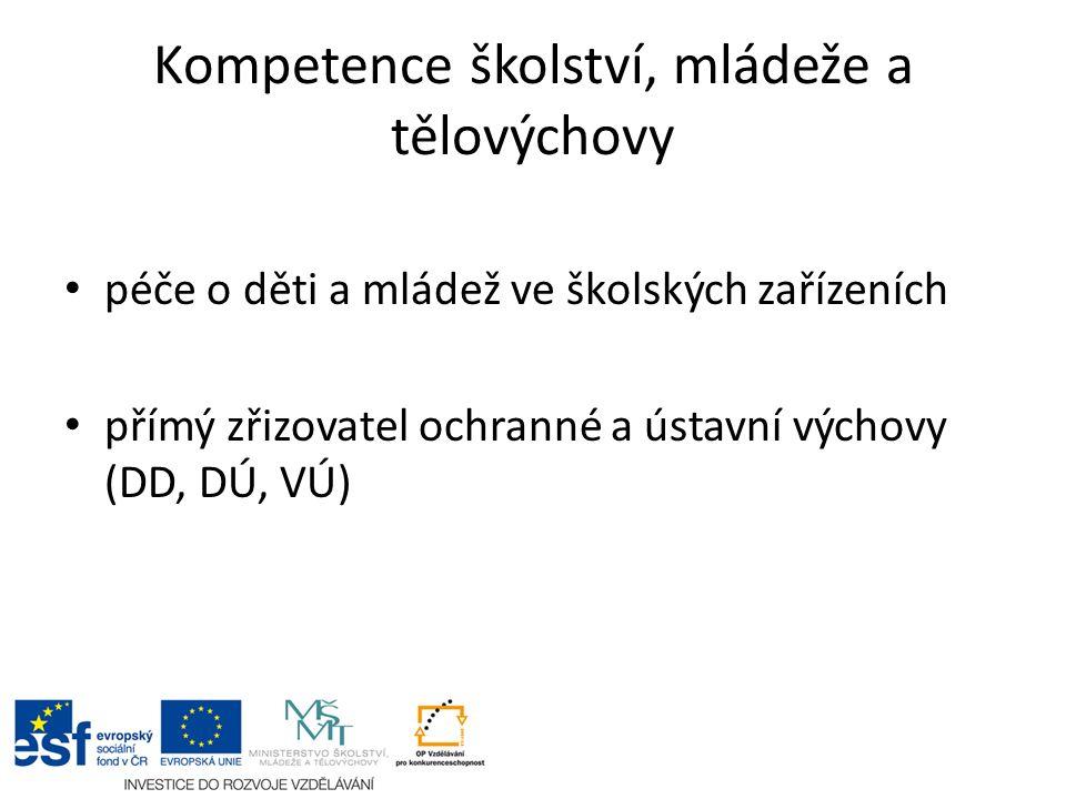 Kompetence obce s rozšířenou působností IV.