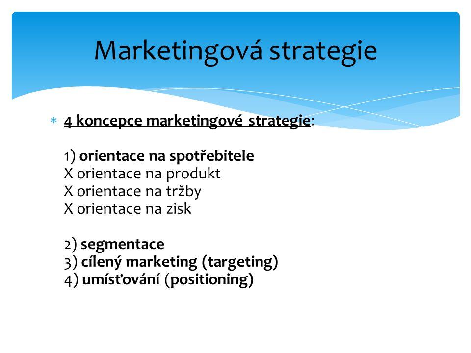  4 koncepce marketingové strategie: 1) orientace na spotřebitele X orientace na produkt X orientace na tržby X orientace na zisk 2) segmentace 3) cílený marketing (targeting) 4) umísťování (positioning) Marketingová strategie