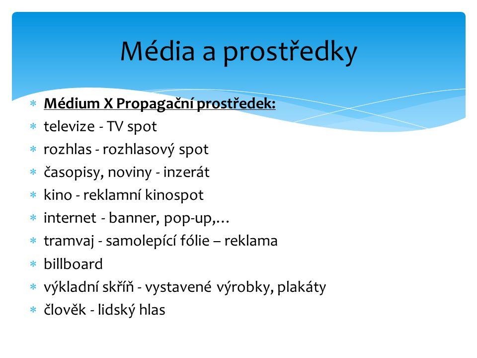  Médium X Propagační prostředek:  televize - TV spot  rozhlas - rozhlasový spot  časopisy, noviny - inzerát  kino - reklamní kinospot  internet - banner, pop-up,…  tramvaj - samolepící fólie – reklama  billboard  výkladní skříň - vystavené výrobky, plakáty  člověk - lidský hlas Média a prostředky