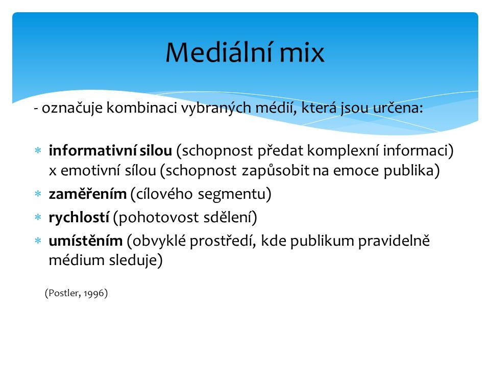 - označuje kombinaci vybraných médií, která jsou určena:  informativní silou (schopnost předat komplexní informaci) x emotivní sílou (schopnost zapůsobit na emoce publika)  zaměřením (cílového segmentu)  rychlostí (pohotovost sdělení)  umístěním (obvyklé prostředí, kde publikum pravidelně médium sleduje) (Postler, 1996) Mediální mix