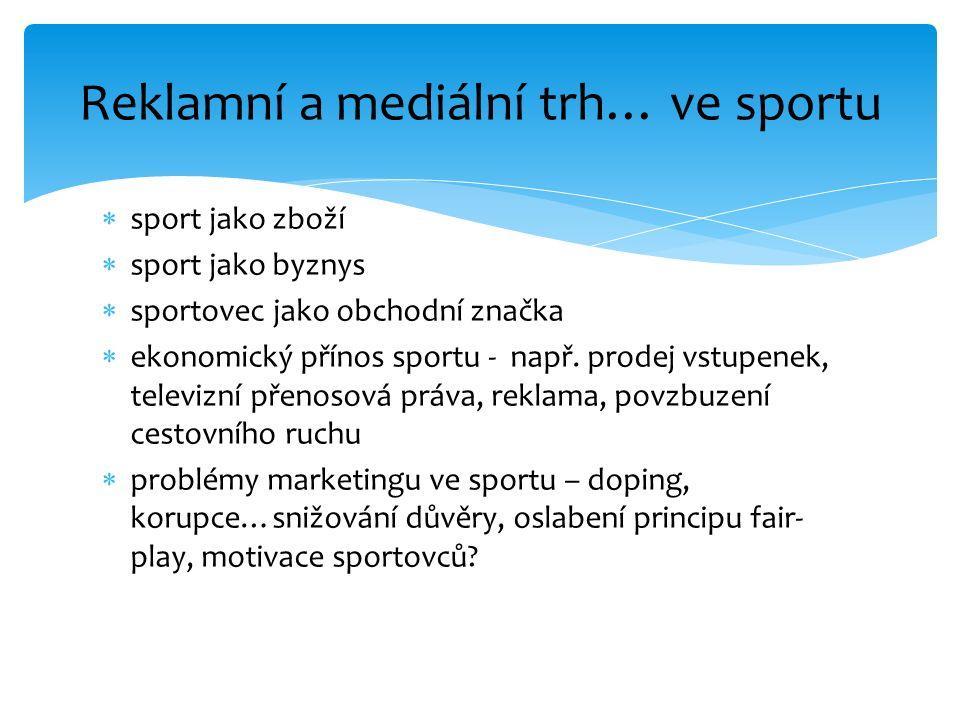  sport jako zboží  sport jako byznys  sportovec jako obchodní značka  ekonomický přínos sportu - např.