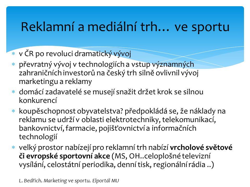  v ČR po revoluci dramatický vývoj  převratný vývoj v technologiích a vstup významných zahraničních investorů na český trh silně ovlivnil vývoj marketingu a reklamy  domácí zadavatelé se musejí snažit držet krok se silnou konkurencí  koupěschopnost obyvatelstva.