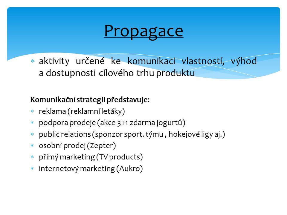  aktivity určené ke komunikaci vlastností, výhod a dostupnosti cílového trhu produktu Komunikační strategii představuje:  reklama (reklamní letáky)  podpora prodeje (akce 3+1 zdarma jogurtů)  public relations (sponzor sport.