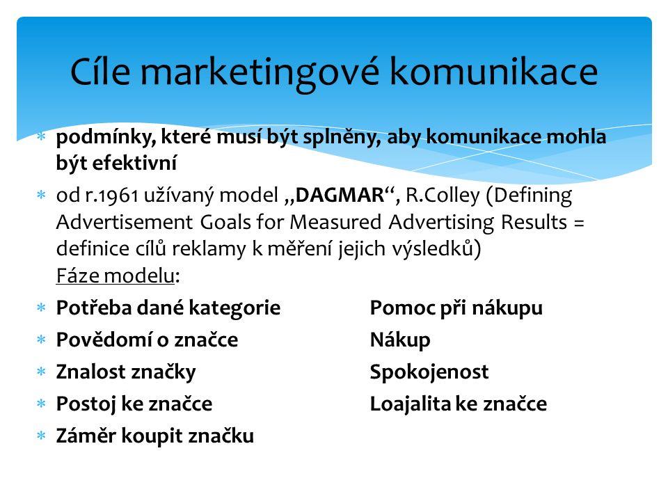 """ podmínky, které musí být splněny, aby komunikace mohla být efektivní  od r.1961 užívaný model """"DAGMAR , R.Colley (Defining Advertisement Goals for Measured Advertising Results = definice cílů reklamy k měření jejich výsledků) Fáze modelu:  Potřeba dané kategoriePomoc při nákupu  Povědomí o značceNákup  Znalost značkySpokojenost  Postoj ke značceLoajalita ke značce  Záměr koupit značku Cíle marketingové komunikace"""