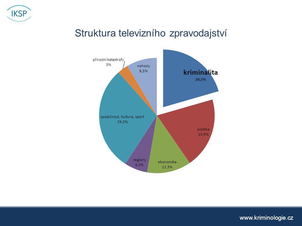 Struktura televizního zpravodajství www.kriminologie.cz
